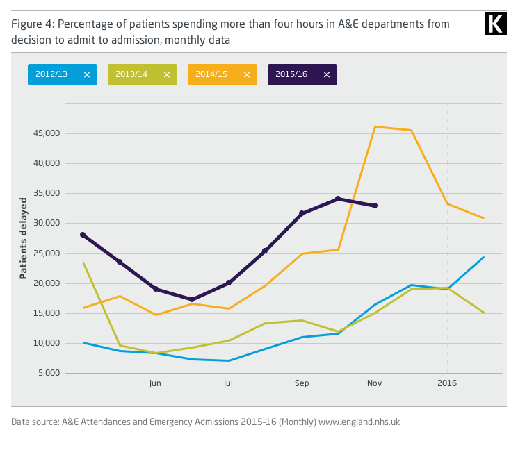How does the British NHS work? Are GP & dentist visits,prescriptions,drugs,hospital treatment etc free for all?